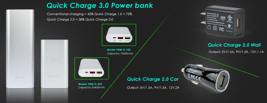 power bank travel charger car charger